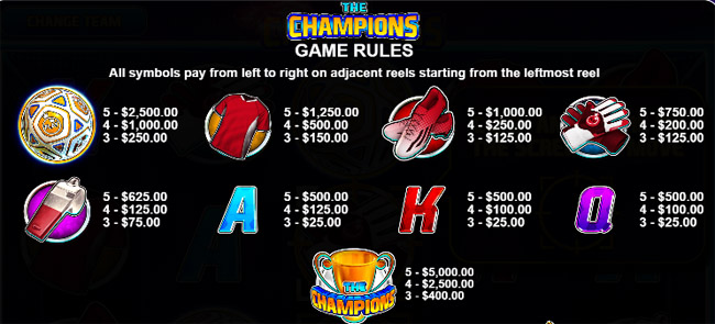 The Champions Slot paytable