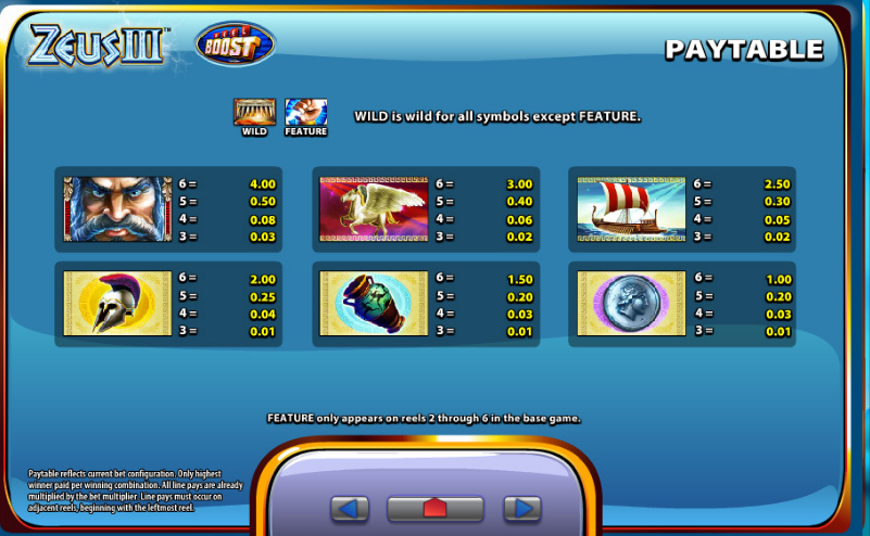 Zeus 3 slot paytable
