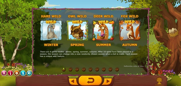 seasons slot review