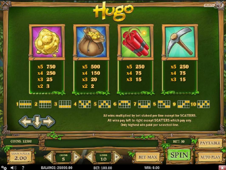 Hugo slot paytable