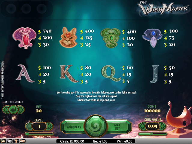 wishmaster slot paytable