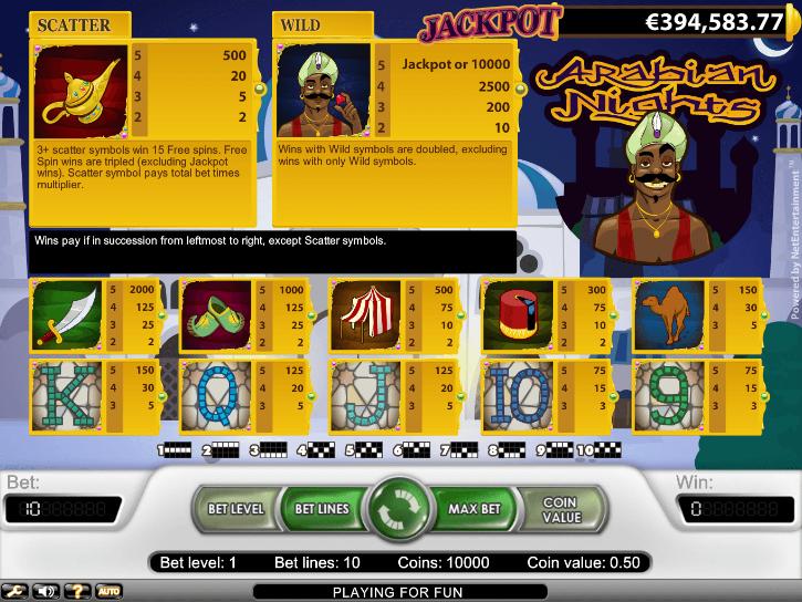 Arabian Nights slot paytable