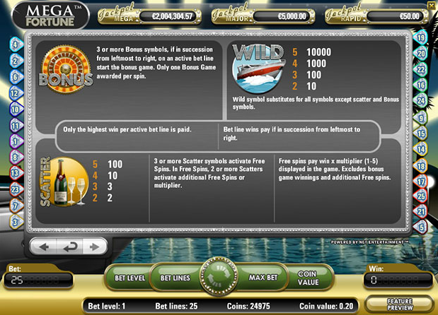 Mega Fortune slot paytable