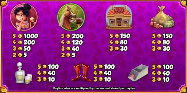wild west slot paytable