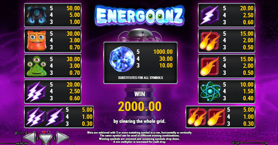 energoonz slot paytable