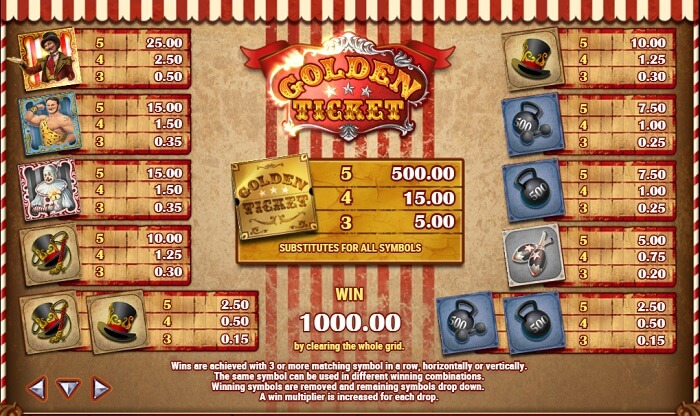 golden ticket slot paytable