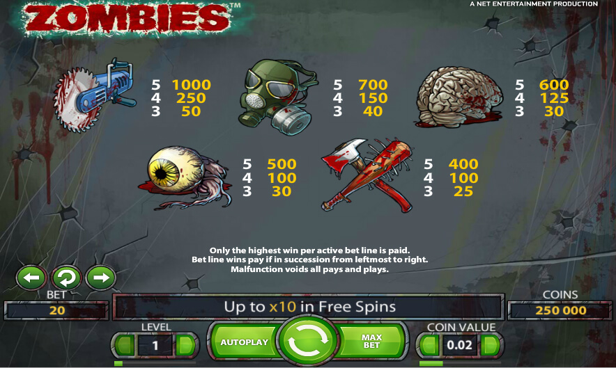 zombies slot paytable