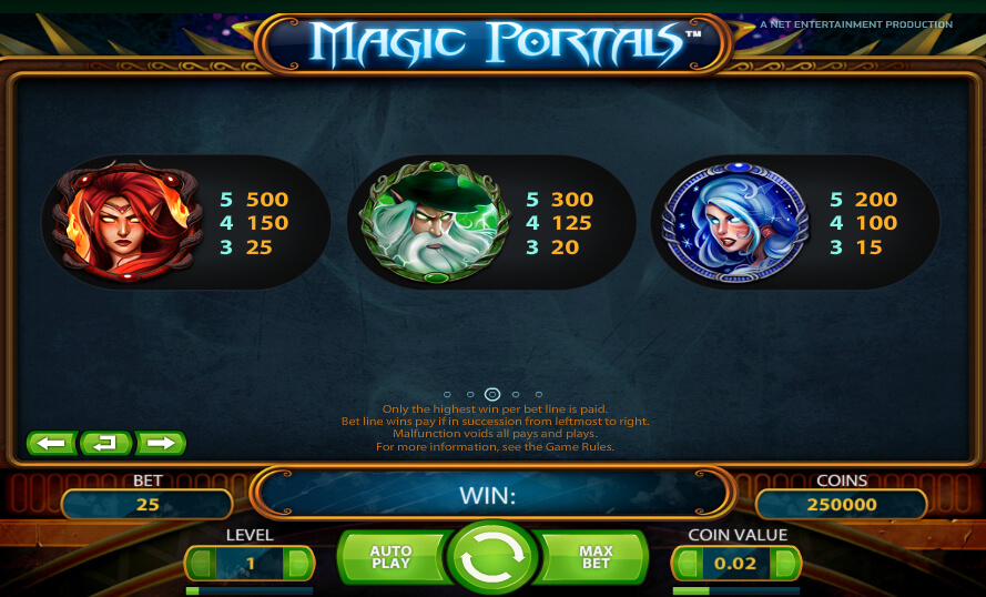 magic portals slot paytable