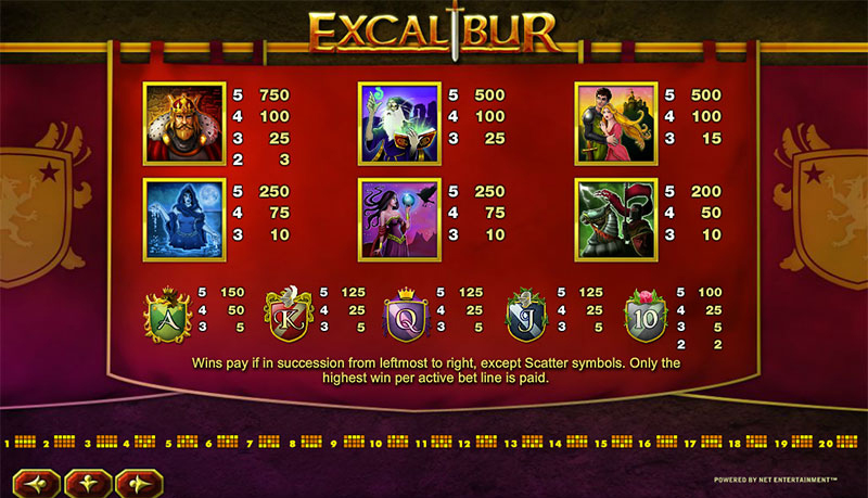 excalibur slot paytable