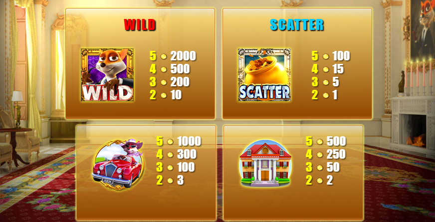 foxin wins slot paytable