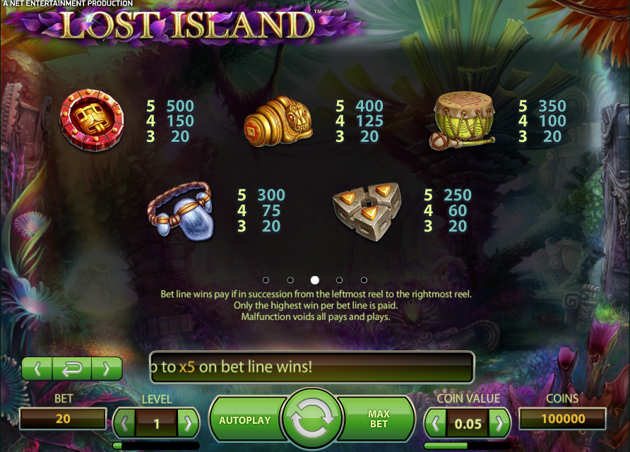 lost island slot paytable