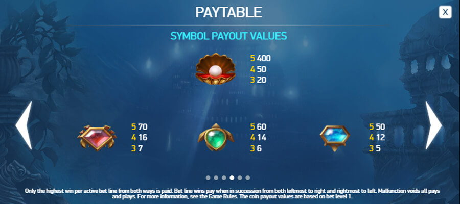 Secrets of Atlantis slot paytable