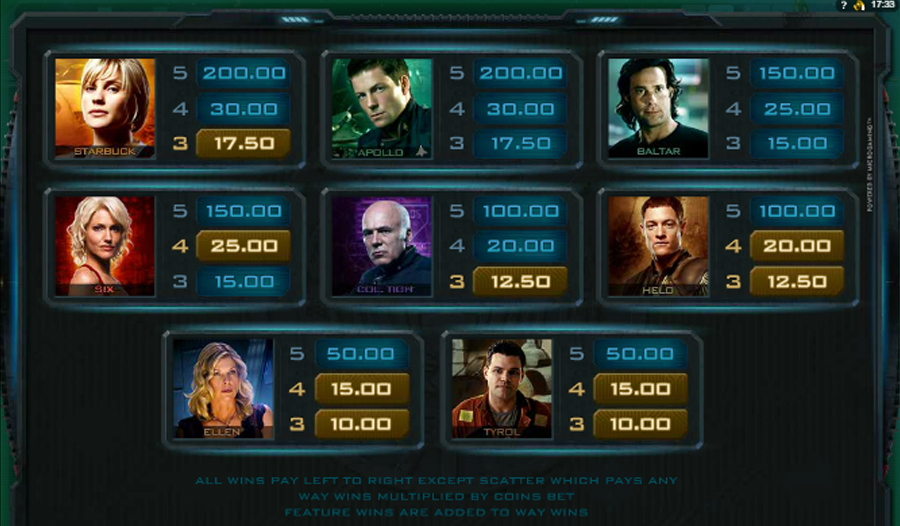 battlestar galactica slot paytable