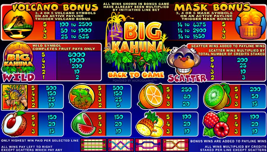 Big Kahuna slot paytable