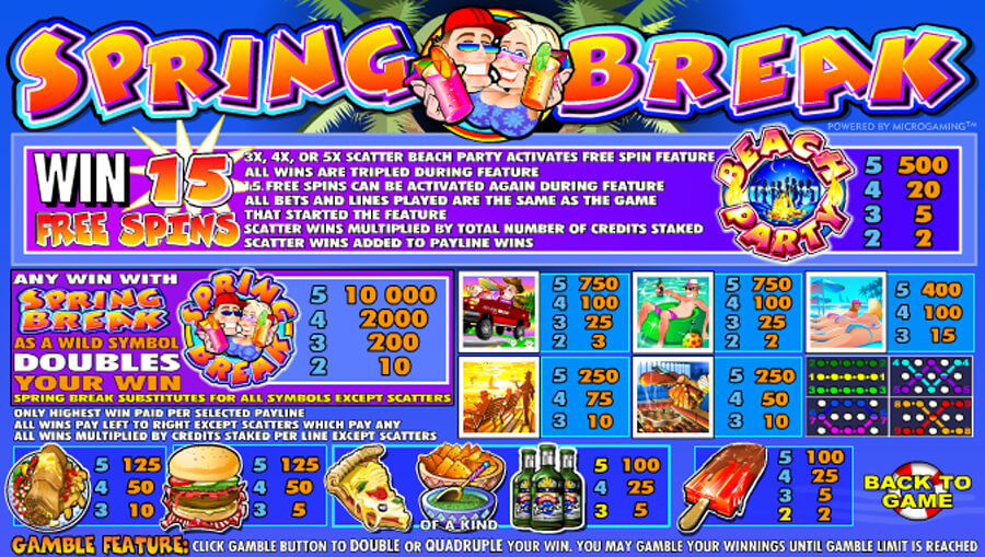 spring break slot paytable