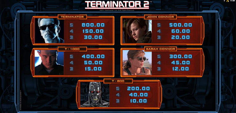 terminator 2 slot paytable