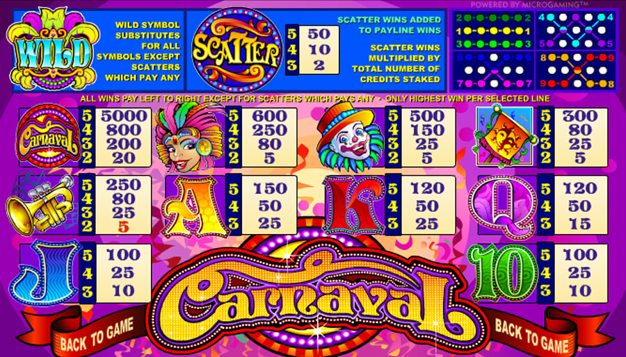 carnaval slot paytable