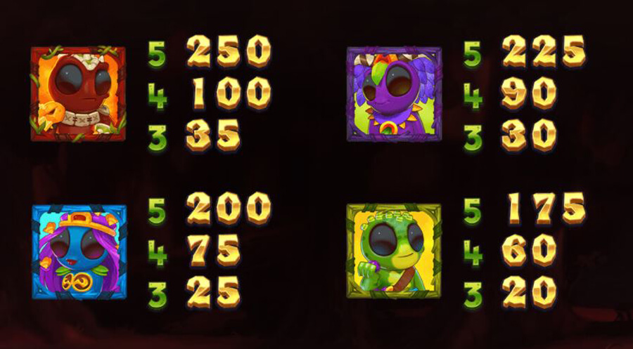 Chibeasties 2 slot paytable