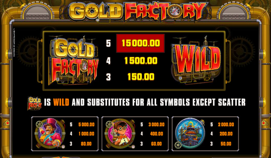 Gold Factory slot paytable