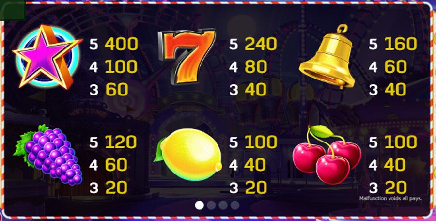 Jokerizer slot paytable