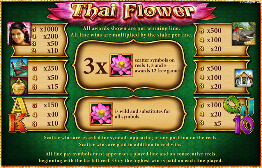 Thai Flower slot paytable
