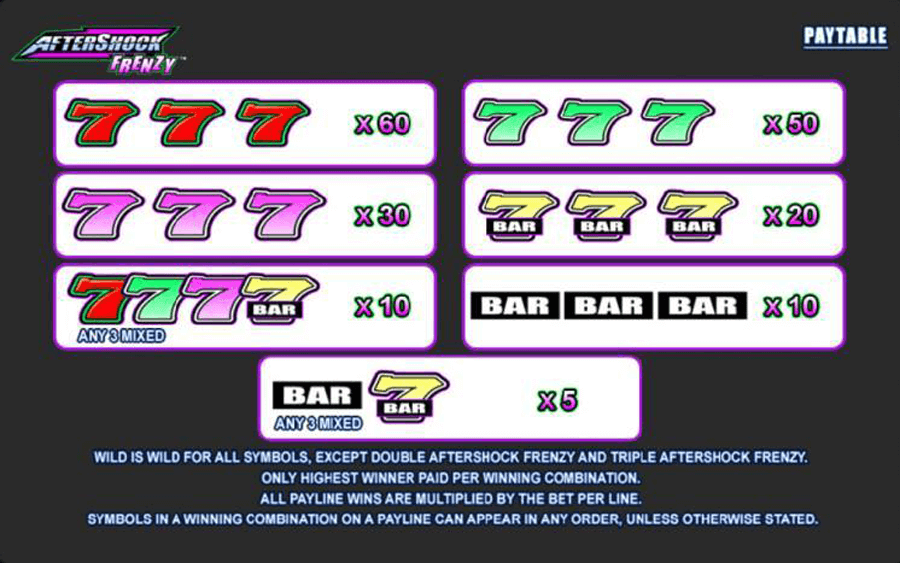 Aftershock Frenzy slot paytable