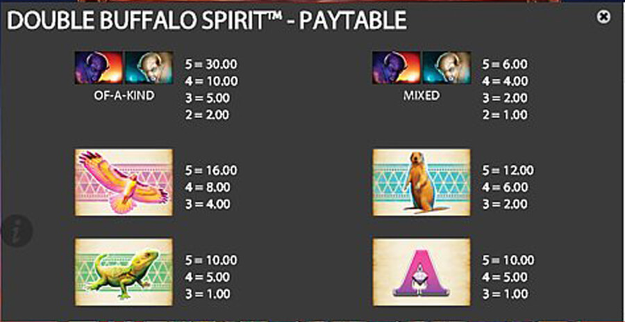 Double Buffalo Spirit paytable