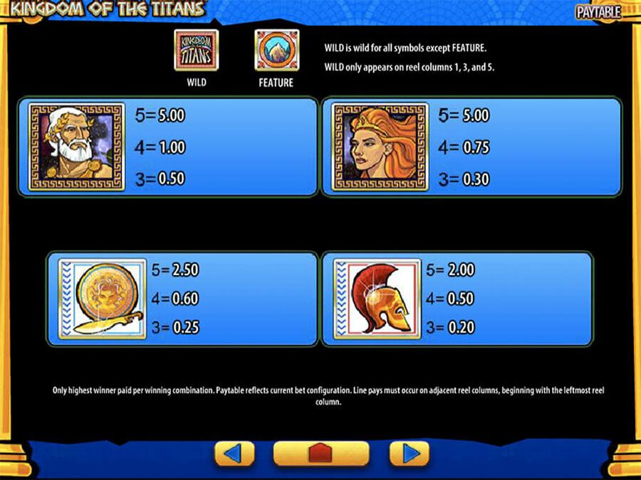 Kingdom of Titans slot paytable