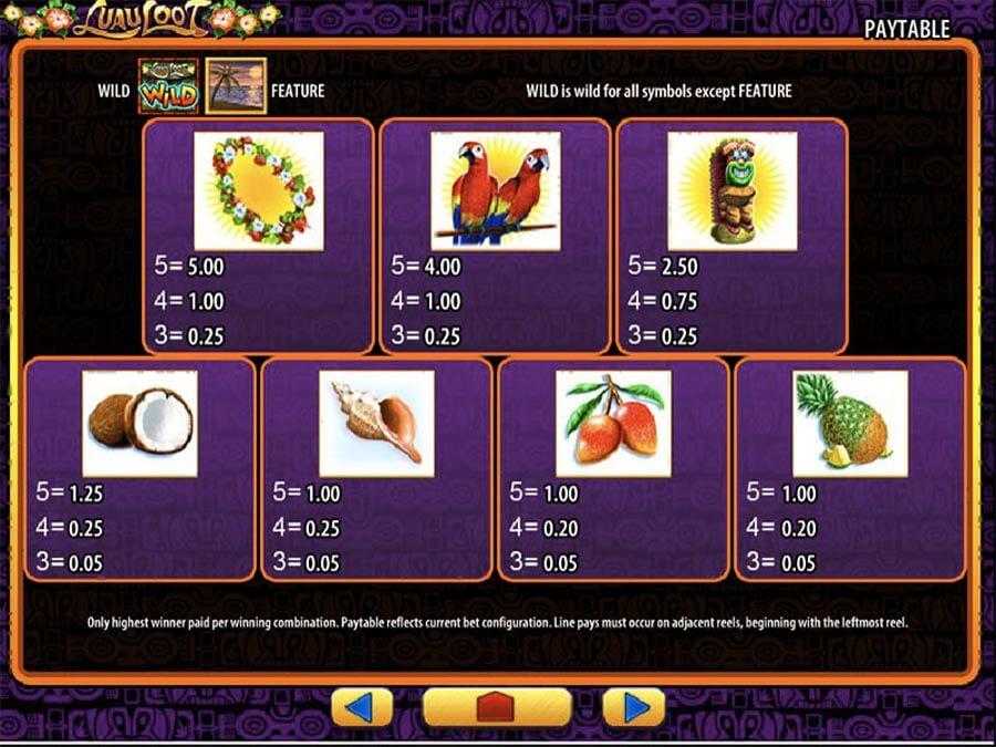 Luau Loot slot paytable