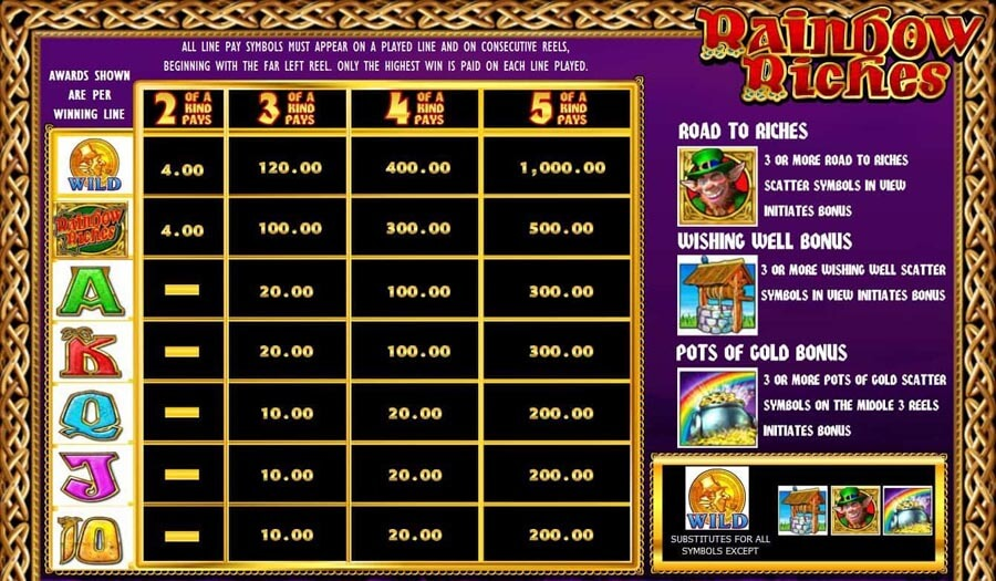 Rainbow Riches slot paytable