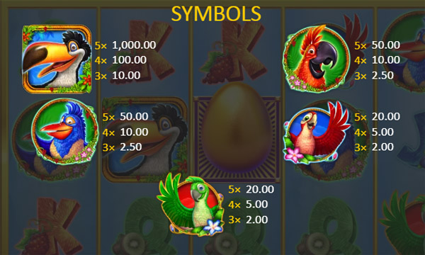 15 Golden Eggs slot paytable