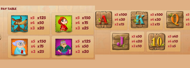 Little Red Riding Hood slot paytable