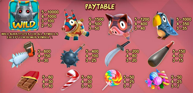 Mad Pinatas slot paytable