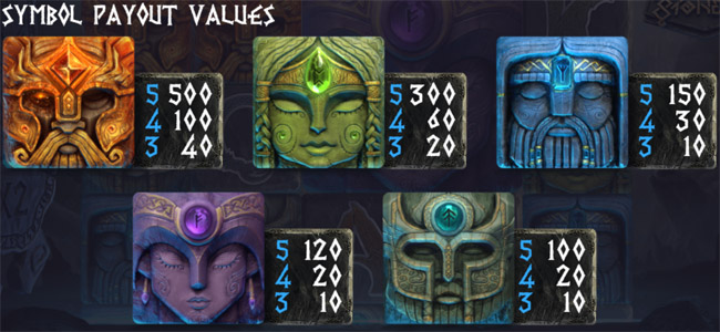 Asgardian Stones slot paytable