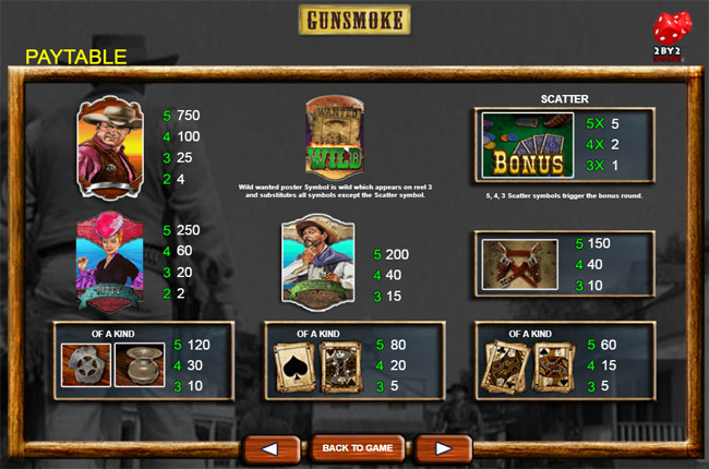 Gunsmoke slot paytable