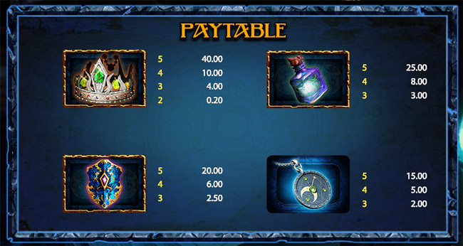 The Alchemist's Gold slot paytable