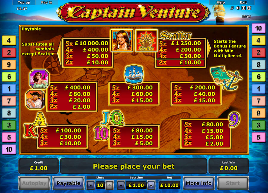 captain venture paytable