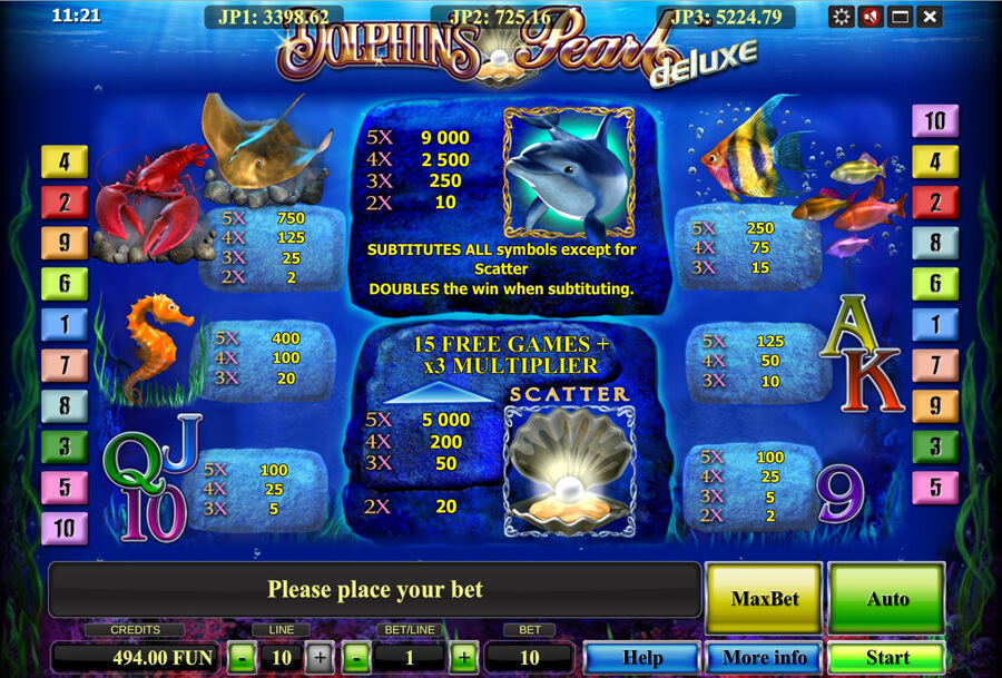 Dolphins Pearl paytable