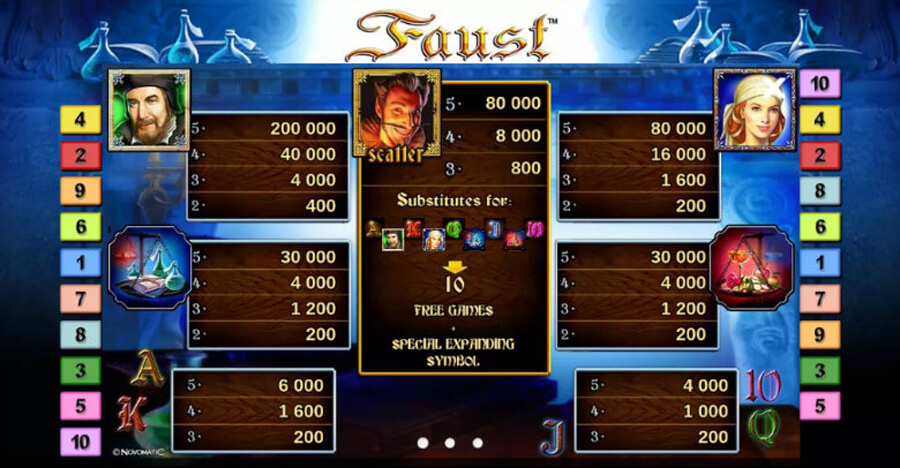 faust slot paytable