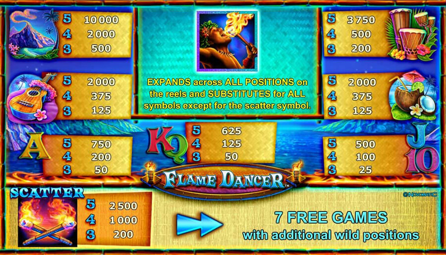 Flame Dancer slot paytable