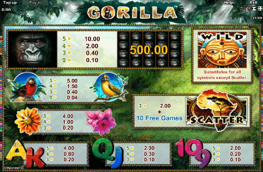 Gorilla slot paytable