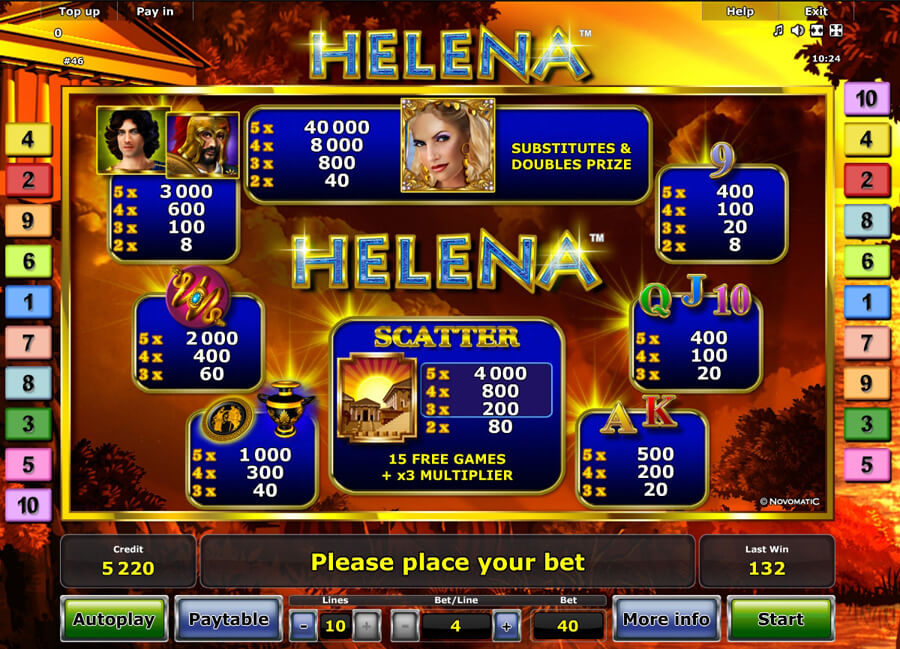 Helena slot paytable