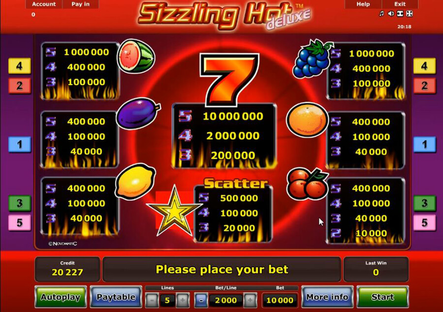 Sizzling Hot paytable