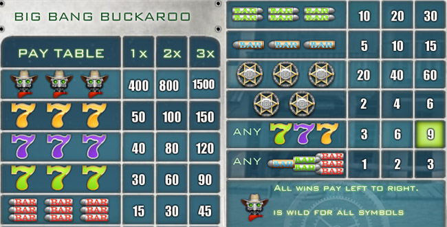 Big Bang Buckaroo slot paytable