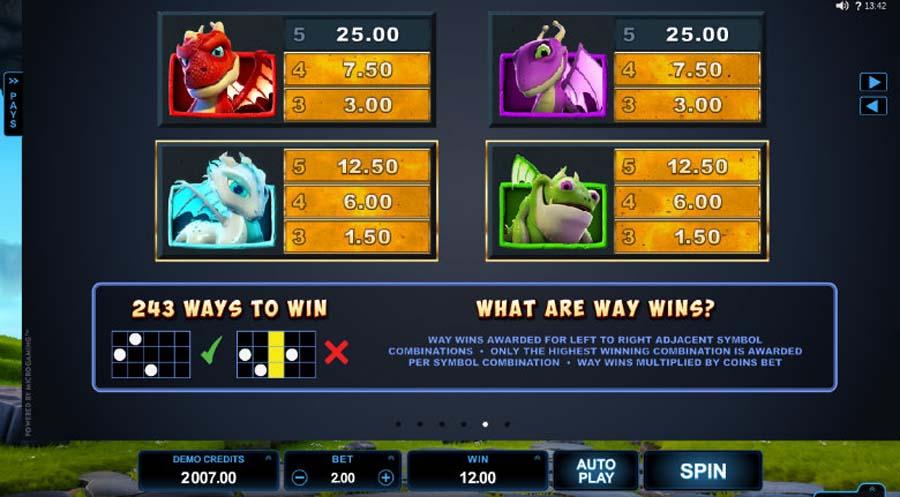 Dragonz slot paytable