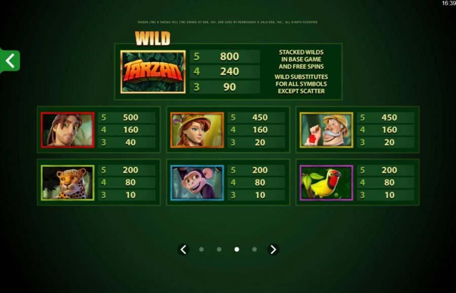 Tarzan slot paytable