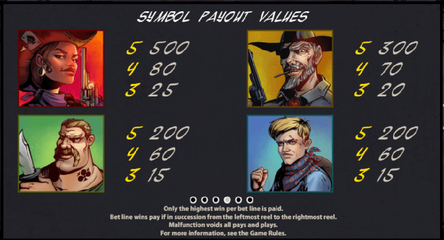 Wild Wild West slot paytable
