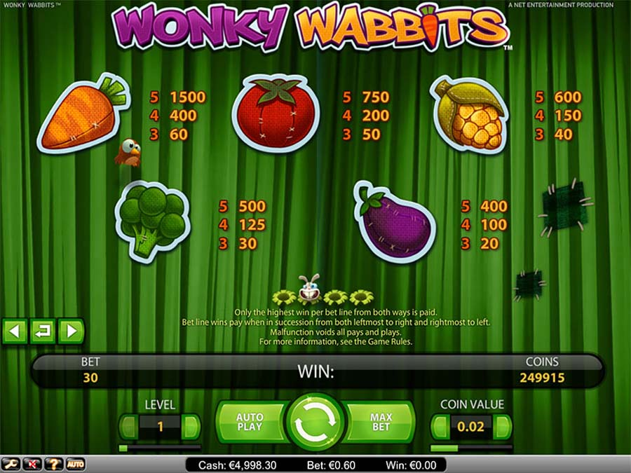 Wonky Wabbits slot paytable