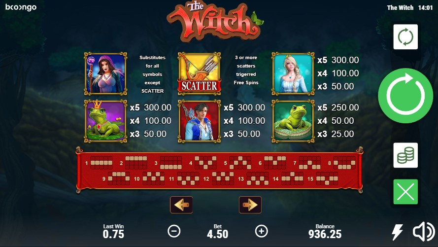 The Witch slot paytable