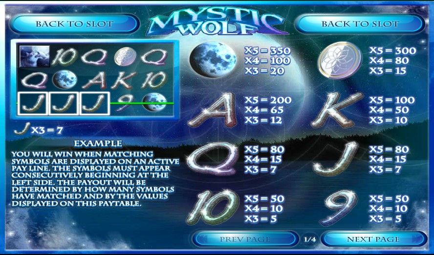Mystic Wolf slot paytable